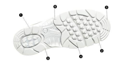 Abeba shoe sole construction