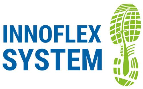 Atlas Innofelx System