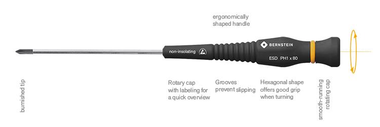 Structure of Bernstein screwdrivers